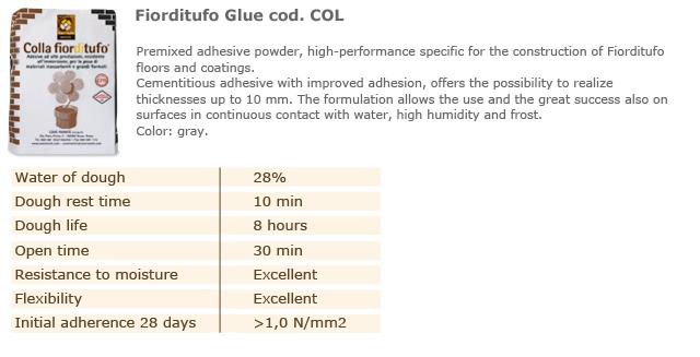 Fiorditufo glue